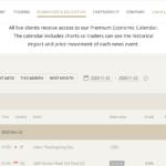 Juno Markets calendar