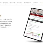 Juno Markets newsletter