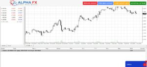 alphafx markets web trader